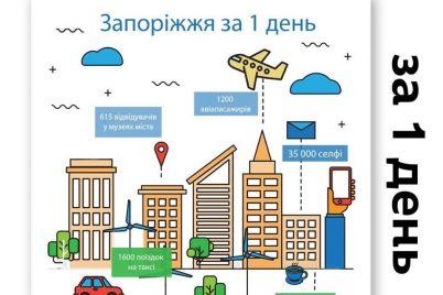 zaporozhe-gorod-lyubitelej-selfi-i-kofe-ob-etom-govorit-statistika.jpg