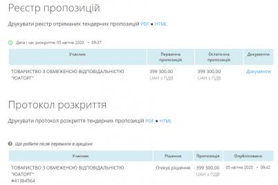 zaporozhelektrotrans-sobiraetsya-zakupit-sezonnuyu-speczodezhdu-na-450-tysyach-griven.png