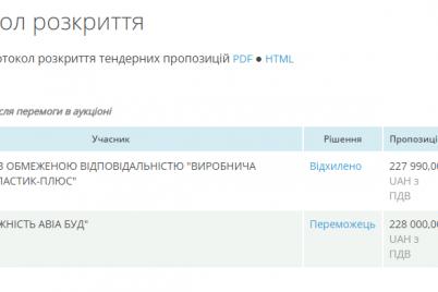 zaporozhelektrotrsns-zaplatit-pochti-chetvert-milliona-griven-motorovskoj-firme-za-tramvajnye-sideniya.png