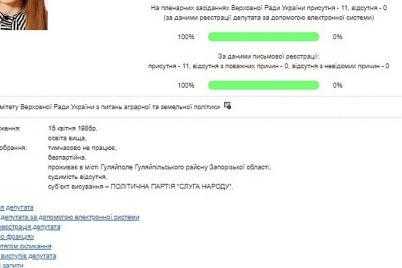 zaporozhskaya-nardep-vzyala-v-pomoshhniki-muzha-avtomehanika.jpg