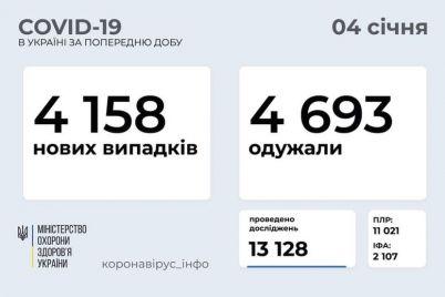 zaporozhskaya-oblast-na-pervom-meste-v-ukraine-po-zabolevaemosti-covid-19.jpg