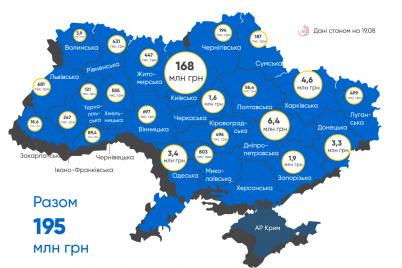 zaporozhskaya-oblast-popala-v-top-10-regionov-s-naibolshimi-zatratami-na-prazdnovanie-dnya-nezavisimosti.png