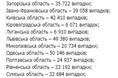 zaporozhskaya-oblast-v-chisle-liderov-po-zabolevaemosti-covid-19-statistika-na-5-dekabrya.png