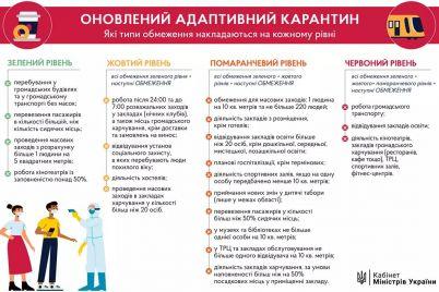 zaporozhskaya-oblast-vyshla-iz-zelenogo-urovnya-chto-izmenilos.jpg