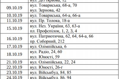 zaporozhskie-kommunalshhiki-opublikovali-spisok-adresov-kotorym-otklyuchit-vodootvedenie-za-dolgi.png