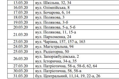 zaporozhskie-kommunalshhiki-publikovali-adresa-dolzhnikov-kotorym-perekroet-kanalizacziyu.png