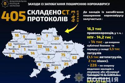 zaporozhskie-policzejskie-sostavili-25-adminprotokolov-za-narushenie-uslovij-karantina.jpg