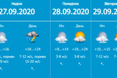 zaporozhskie-sinoptiki-prognoziruyut-grozy-i-shkvalnyj-veter.png