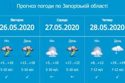 zaporozhskie-sinoptiki-prognoziruyut-zatyazhnye-dozhdi-i-grozy.png