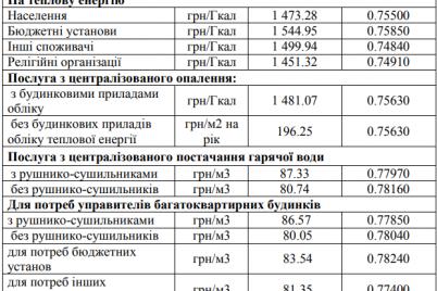zaporozhskie-teploseti-rasskazali-kak-izmenyatsya-tarify-za-otoplenie-i-goryachuyu-vodu-v-dekabrskih-platezhkah.png