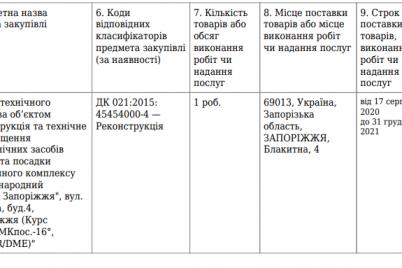 zaporozhskij-aeroport-gotov-otdat-12-milliona-griven-za-tehnadzor-po-pereosnashheniyu-sredstv-navigaczii-i-posadki.png