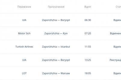 zaporozhskij-aeroport-otmetil-rejsy-iz-za-tumana.png