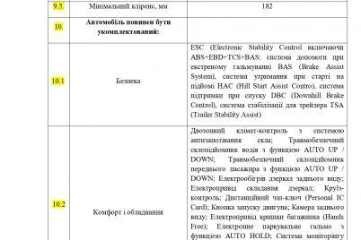 zaporozhskij-avtodor-sobiraetsya-kupit-dva-krossovera-v-topovoj-versii-za-24-milliona.jpg
