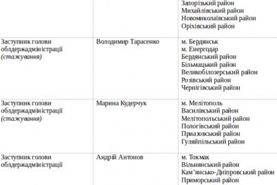 zaporozhskij-gubernator-raspredelil-obyazannosti-mezhdu-svoimi-zamami-kto-za-chto-otvechaet.png