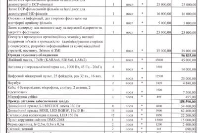 zaporozhskij-kinoteatr-dovzhenko-zaplatit-900-tysyach-griven-stolichnoj-predprinimatelnicze-za-kinofestival-ziff.png