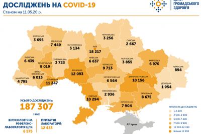 zaporozhskij-oblastnoj-laboratornyj-czentr-v-top-5-po-kolichestvu-provedennyh-pczr-testov-v-ukraine-foto.png