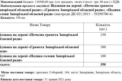 zaporozhskij-oblsovet-zakazal-razlichnyh-gramot-i-blagodarnostej-na-130-tysyach-griven.png