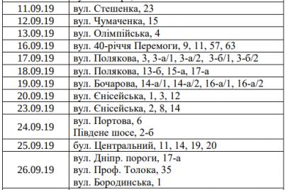 zaporozhskij-vodokanal-opublikoval-spisok-dolzhnikam-kotorye-ostanutsya-bez-vodootvedeniya.png