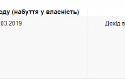 zaporozhskuyu-dubovuyu-roshhu-vozglavit-staryj-novyj-direktor.png
