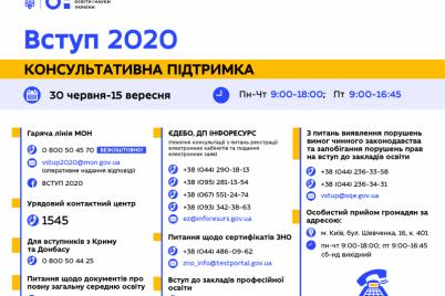 zavtra-nachnetsya-registracziya-elektronnyh-kabinetov-dlya-zaporozhskih-abiturientov.png