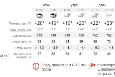 zavtra-pogoda-v-zaporozhe-uhudshitsya-zhitelyam-snova-prognoziruyut-dozhdi-i-shkval.png