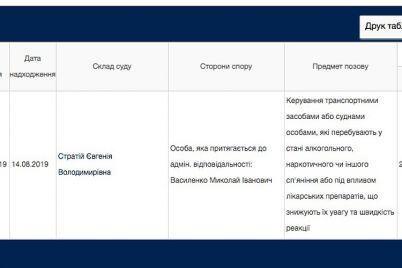 zavtra-sostoitsya-sud-nad-policzejskim-nachalnikom-pojmannym-na-pyanoj-ezde-1.jpg