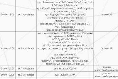 zavtra-u-zaporizhzhi-masovo-vidklyuchat-elektropostachannya.jpg