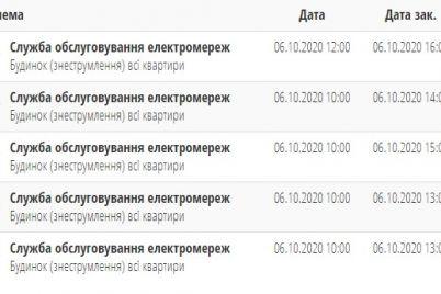 zavtra-u-zaporizhzhi-vidklyuchat-elektropostachannya-adresi.jpg