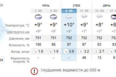 zdes-dazhe-solncza-ne-vidno-kakaya-pogoda-budet-segodnya-v-zaporozhe-1.jpg