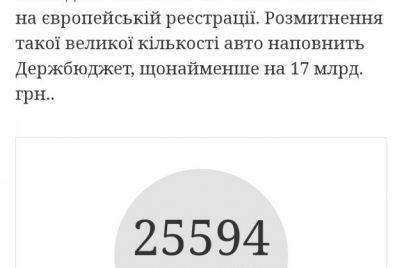 zelenskij-rassmotrit-peticziyu-o-dostupnoj-rastamozhke-evroblyah.jpg