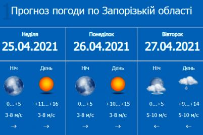 zhitelej-zaporozhskoj-oblasti-preduprezhdayut-o-rezkom-uhudshenii-pogody.png