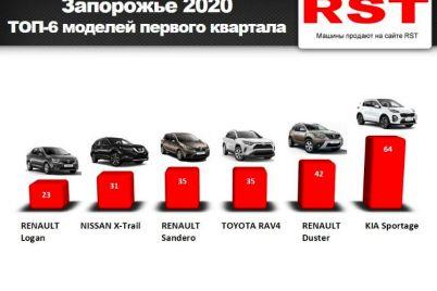 zhiteli-oblasti-kupili-novyh-avto-na-18-mln.jpg