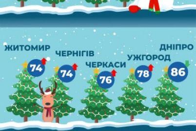 zhivye-novogodnie-yolki-odni-iz-samyh-dorogih-v-ukraine.jpg