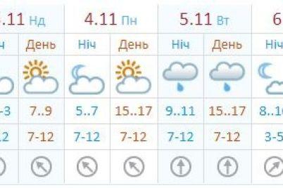 zimy-poka-ne-budet-v-zaporozhe-potepleet-do-18-gradusov-1.jpg