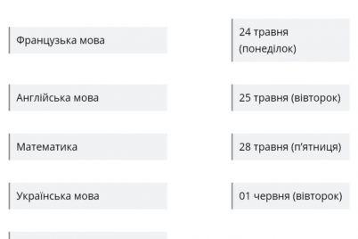 zno-dlya-zaporizkih-shkolyariv-stali-vidomi-pershi-varianti-provedennya-ta-grafik.jpg